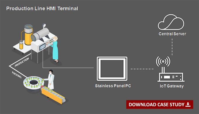 Production Line HMI Terminal