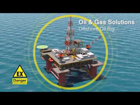 Winmate Oil & Gas Solution